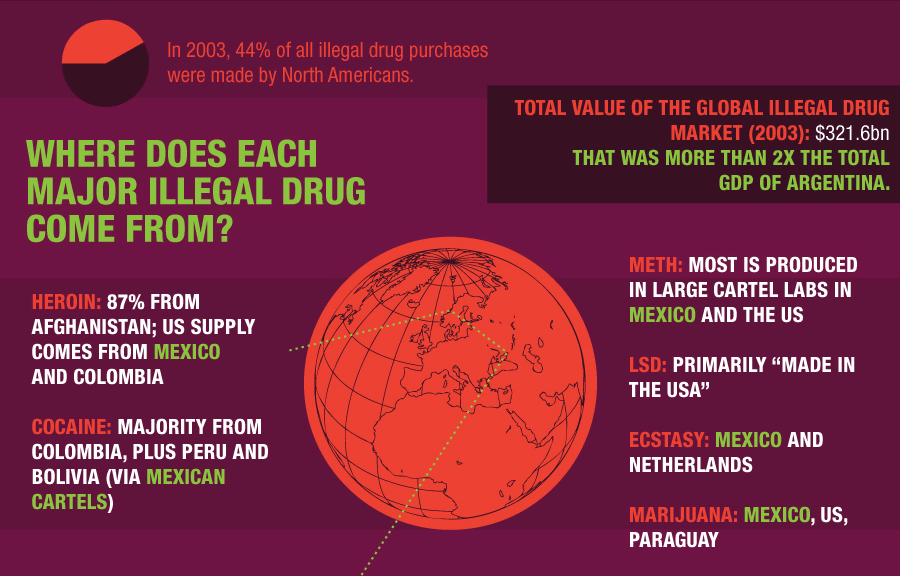 http://buzzap.net/images/2012/02/16/usa-drugs/2.png