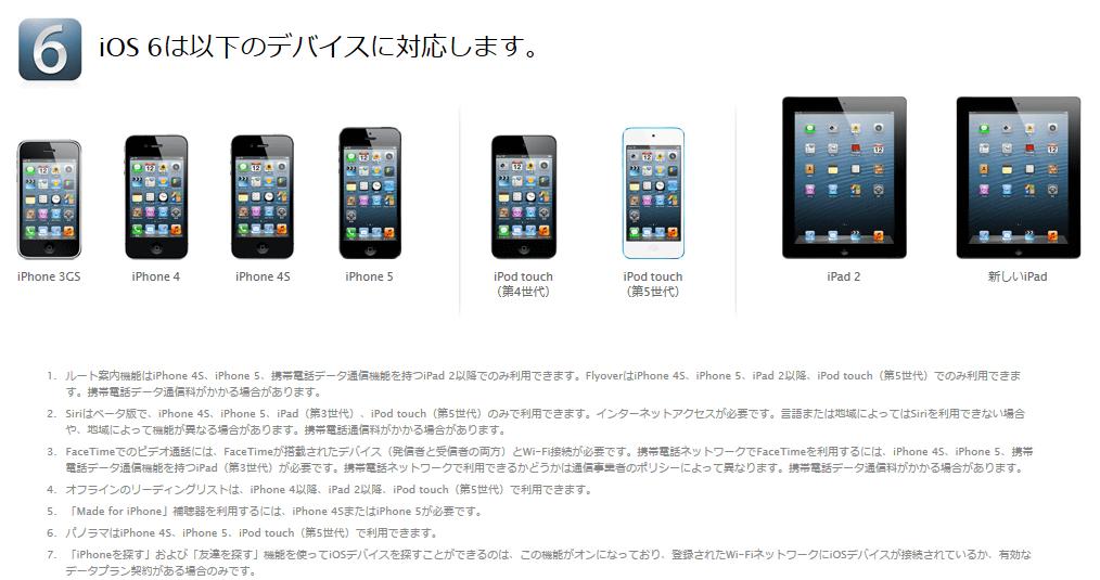 Ipad Miniや第5世代ipod Touch購入時の注意点、気になる「apple A5」搭載モデルの製品寿命