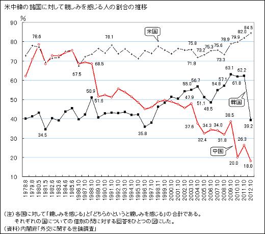 【悲報】中国「助けて!中国に来る日本人が増えないの!中国では日本旅行が人気なのに!」 YouTube動画>16本 ->画像>223枚
