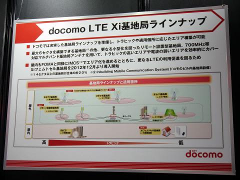 Xiフェムトセルやマルチバンド基地局など、NTTドコモのLTEエリア ...