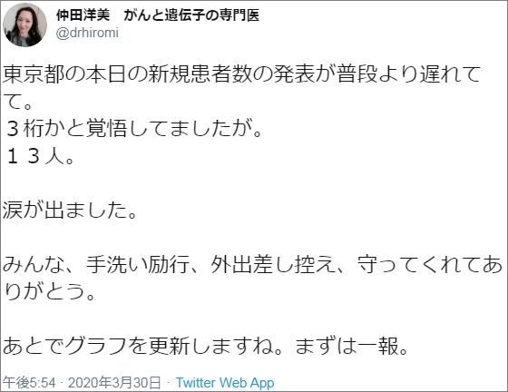 ツイッター 仲田 洋美
